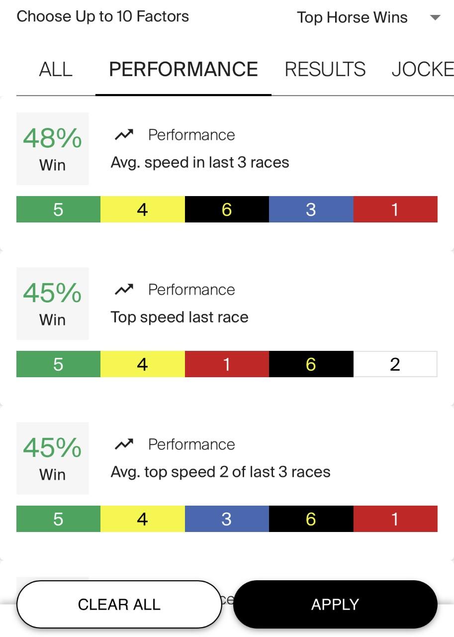 Pari mutuel betting algorithm ak suited pre flop betting